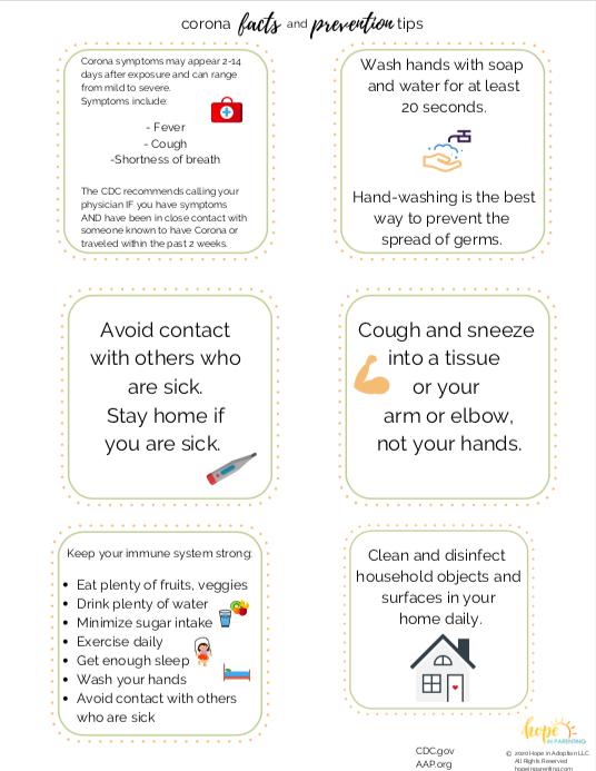 Corona Virus Facts & Prevention Tips